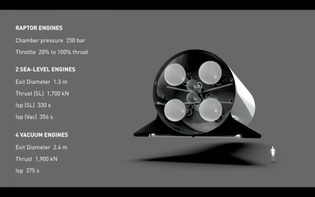 BFR Triebwerke