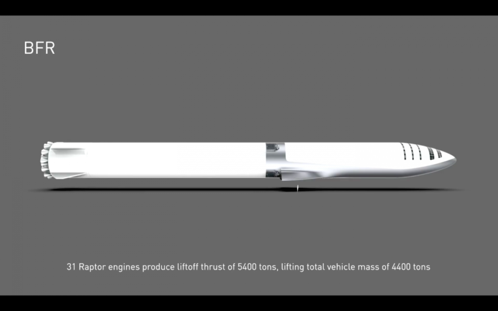 BFR horizontal