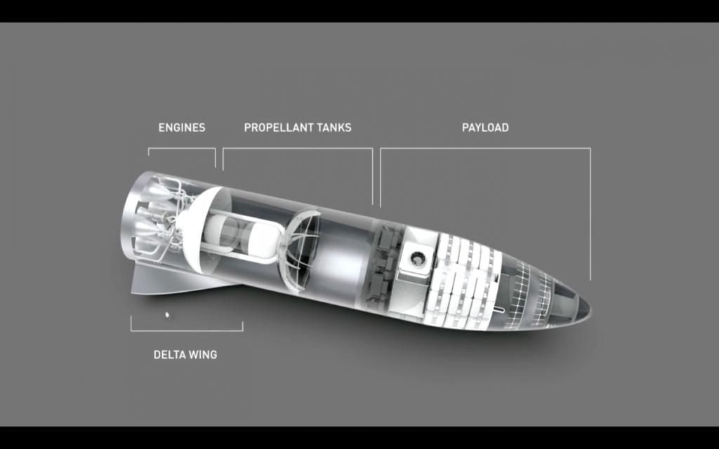 BFR Sektionen